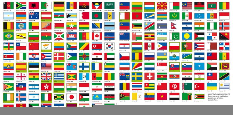 Les pays du monde fournitures disponibles a afghanistan afrique du